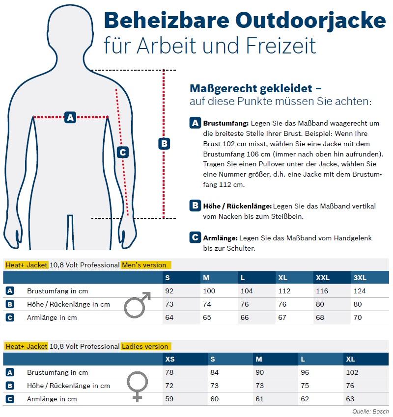 Bosch Beheizbare Outdoorjacke Men's/Ladies Heat+ Jacket Maße-Tabellen
